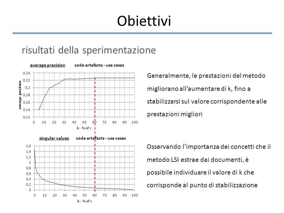 Obiettivi risultati della sperimentazione Generalmente, le prestazioni del metodo migliorano all'aumentare di k, fino a stabilizzarsi sul valore corri