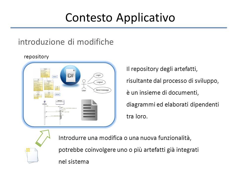 Contesto Applicativo introduzione di modifiche Il repository degli artefatti, risultante dal processo di sviluppo, è un insieme di documenti, diagramm
