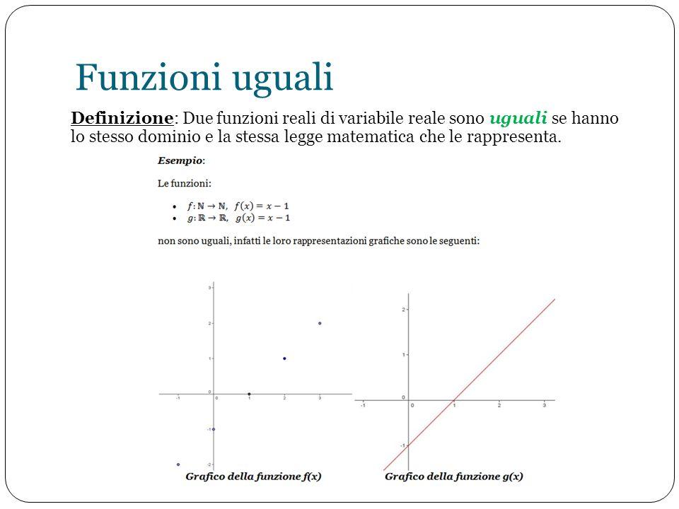 Funzioni uguali Definizione: Due funzioni reali di variabile reale sono uguali se hanno lo stesso dominio e la stessa legge matematica che le rapprese