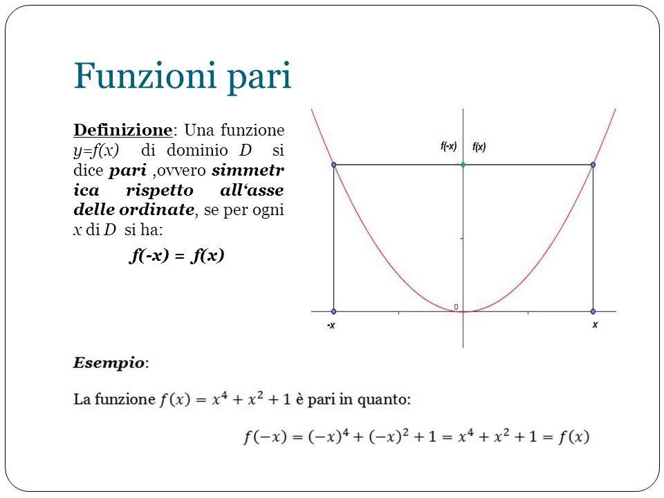 Funzioni pari Definizione: Una funzione y=f(x) di dominio D si dice pari,ovvero simmetr ica rispetto all'asse delle ordinate, se per ogni x di D si ha