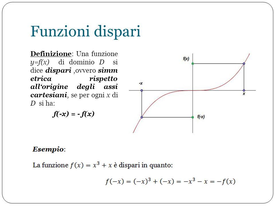 Funzioni dispari Definizione: Una funzione y=f(x) di dominio D si dice dispari,ovvero simm etrica rispetto all'origine degli assi cartesiani, se per o
