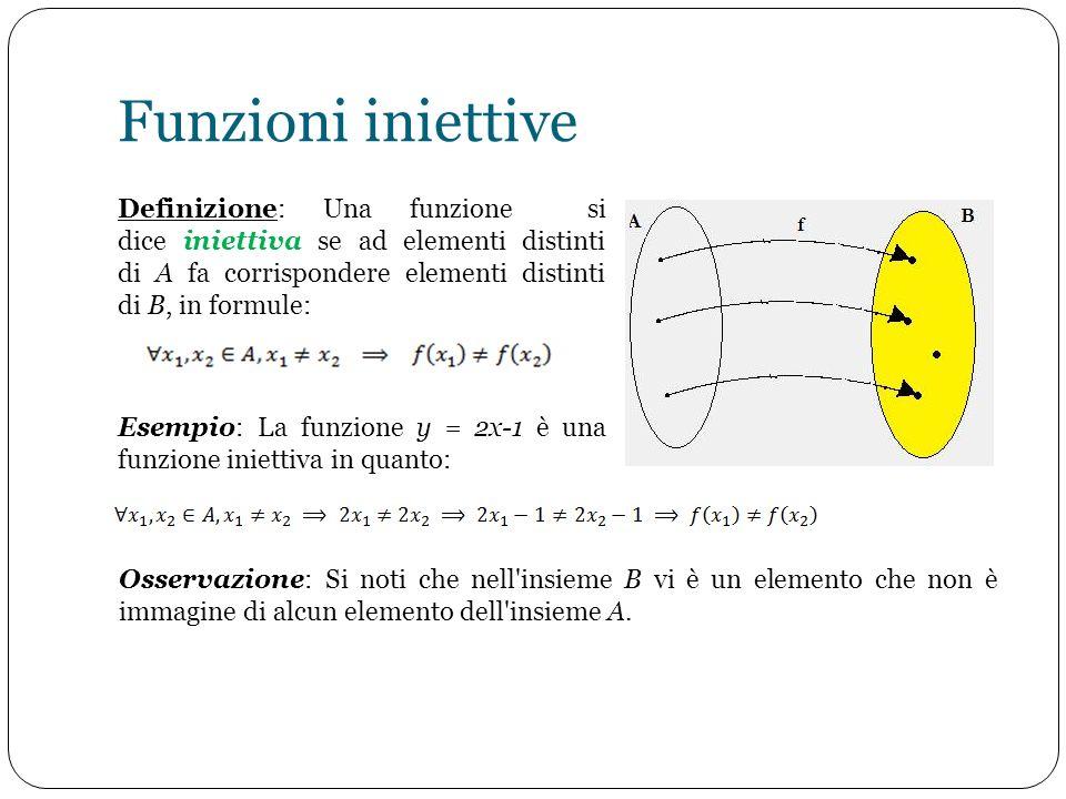 Funzioni iniettive Definizione: Una funzione si dice iniettiva se ad elementi distinti di A fa corrispondere elementi distinti di B, in formule: Esemp
