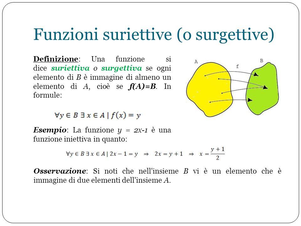 Funzioni suriettive (o surgettive) Definizione: Una funzione si dice suriettiva o surgettiva se ogni elemento di B è immagine di almeno un elemento di