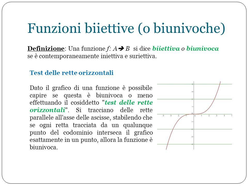 Funzioni biiettive (o biunivoche) Definizione: Una funzione f: A  B si dice biiettiva o biunivoca se è contemporaneamente iniettiva e suriettiva. Tes