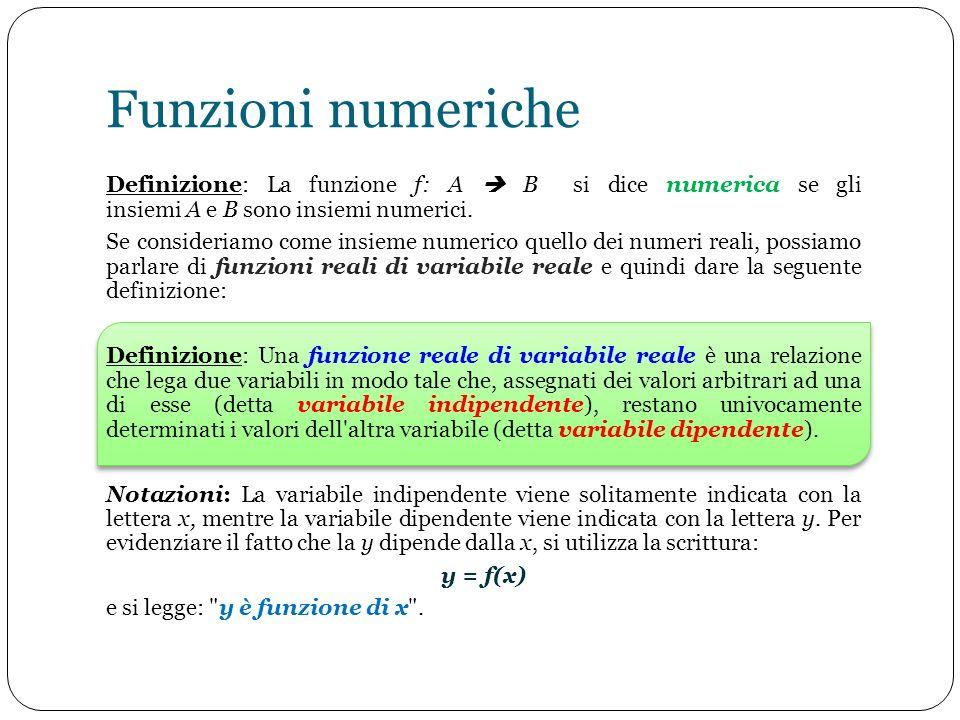 Definizione: La funzione f: A  B si dice numerica se gli insiemi A e B sono insiemi numerici. Se consideriamo come insieme numerico quello dei numeri
