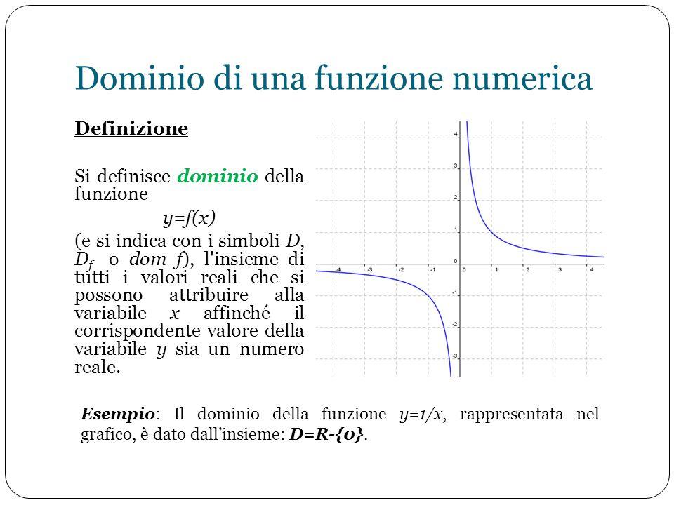 Dominio di una funzione numerica Definizione Si definisce dominio della funzione y=f(x) (e si indica con i simboli D, D f o dom f), l'insieme di tutti
