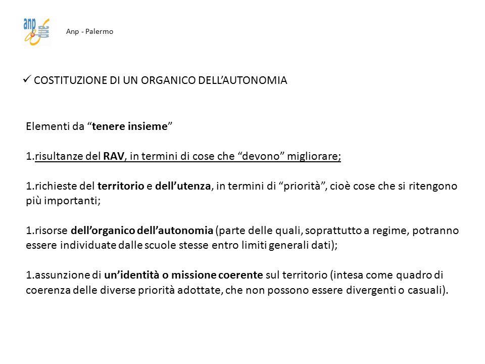 """Anp - Palermo COSTITUZIONE DI UN ORGANICO DELL'AUTONOMIA Elementi da """"tenere insieme"""" 1.risultanze del RAV, in termini di cose che """"devono"""" migliorare"""