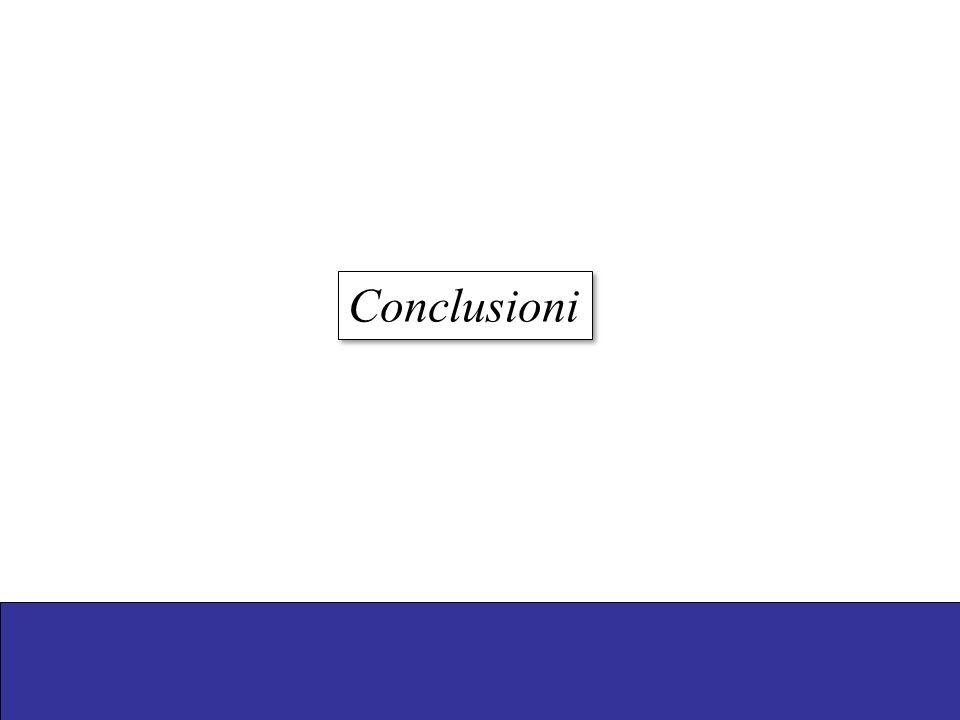 Go, A. S. et al. JAMA 2001;285:2370-2375. Sam Schulman Thromb Haemost 2014;111:575