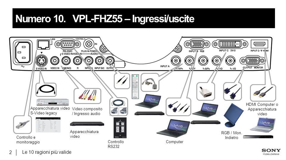 Le 10 ragioni più valide 2 Numero 10.VPL-FHZ55 – Ingressi/uscite Controllo e monitoraggio Apparecchiatura video S-Video legacy Controllo RS232 HDMI Computer o Apparecchiatura video RGB / Mon.