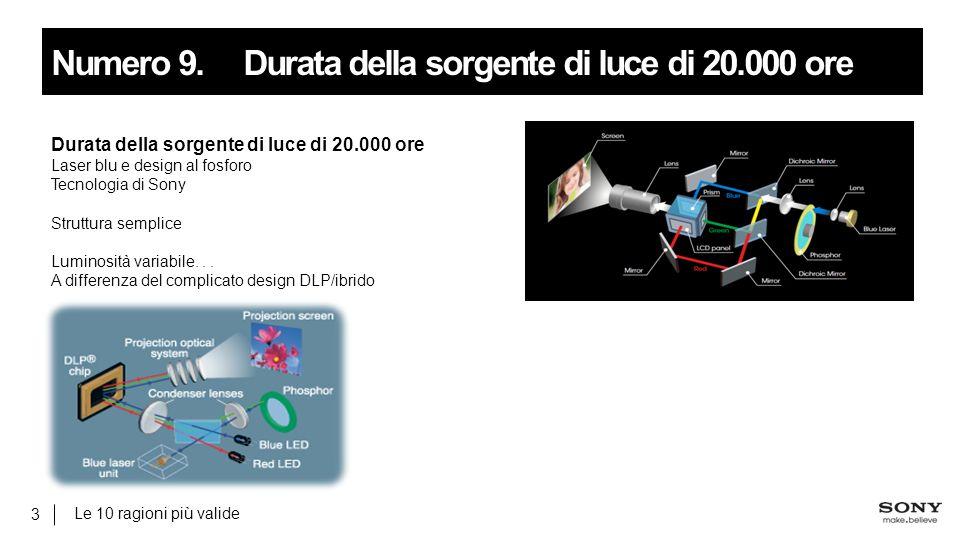 Le 10 ragioni più valide 3 Numero 9.Durata della sorgente di luce di 20.000 ore Durata della sorgente di luce di 20.000 ore Laser blu e design al fosforo Tecnologia di Sony Struttura semplice Luminosità variabile...
