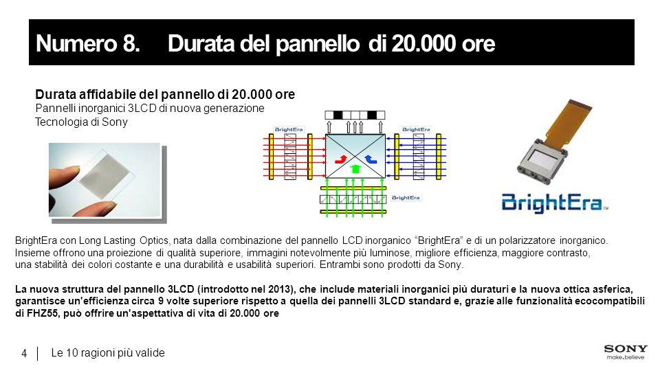 Le 10 ragioni più valide 4 Numero 8.Durata del pannello di 20.000 ore Durata affidabile del pannello di 20.000 ore Pannelli inorganici 3LCD di nuova generazione Tecnologia di Sony BrightEra con Long Lasting Optics, nata dalla combinazione del pannello LCD inorganico BrightEra e di un polarizzatore inorganico.