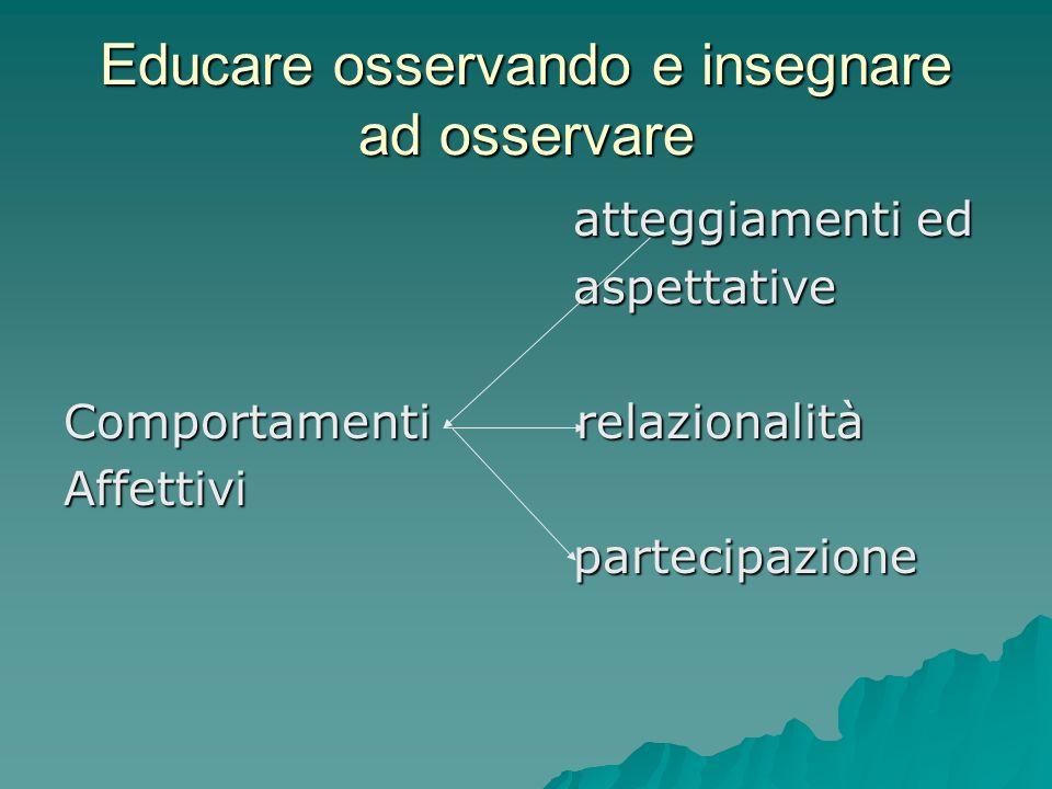 Educare osservando e insegnare ad osservare atteggiamenti ed atteggiamenti ed aspettative aspettative Comportamenti relazionalità Affettivi partecipaz