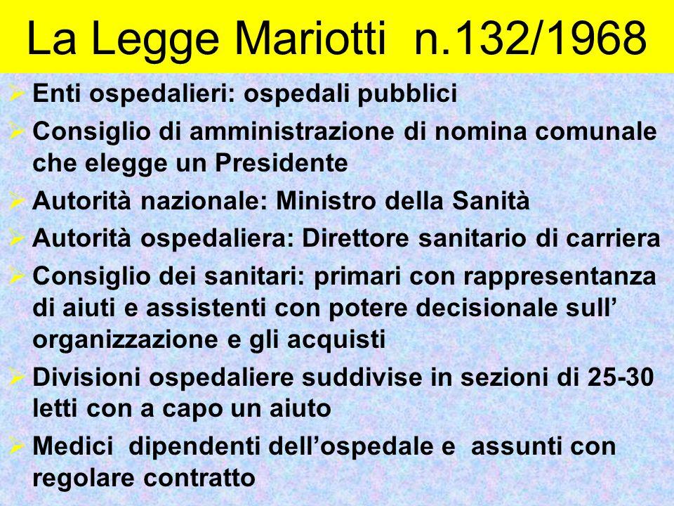 La Legge Mariotti n.132/1968  Enti ospedalieri: ospedali pubblici  Consiglio di amministrazione di nomina comunale che elegge un Presidente  Autori