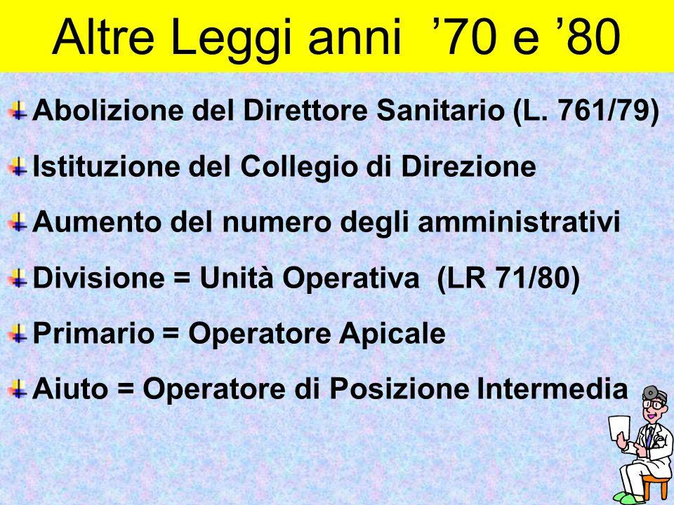 Altre Leggi anni '70 e '80 Abolizione del Direttore Sanitario (L. 761/79) Istituzione del Collegio di Direzione Aumento del numero degli amministrativ