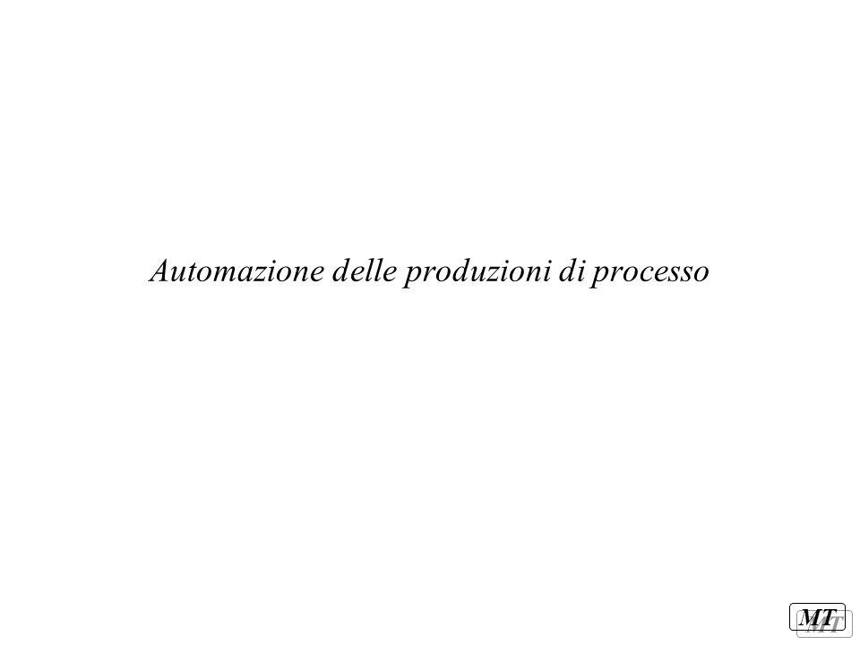 MT Automazione delle produzioni di processo