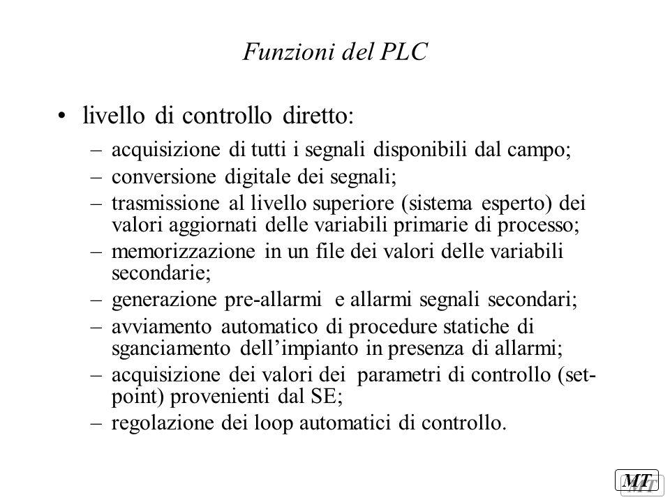 MT Funzioni del PLC livello di controllo diretto: –acquisizione di tutti i segnali disponibili dal campo; –conversione digitale dei segnali; –trasmiss