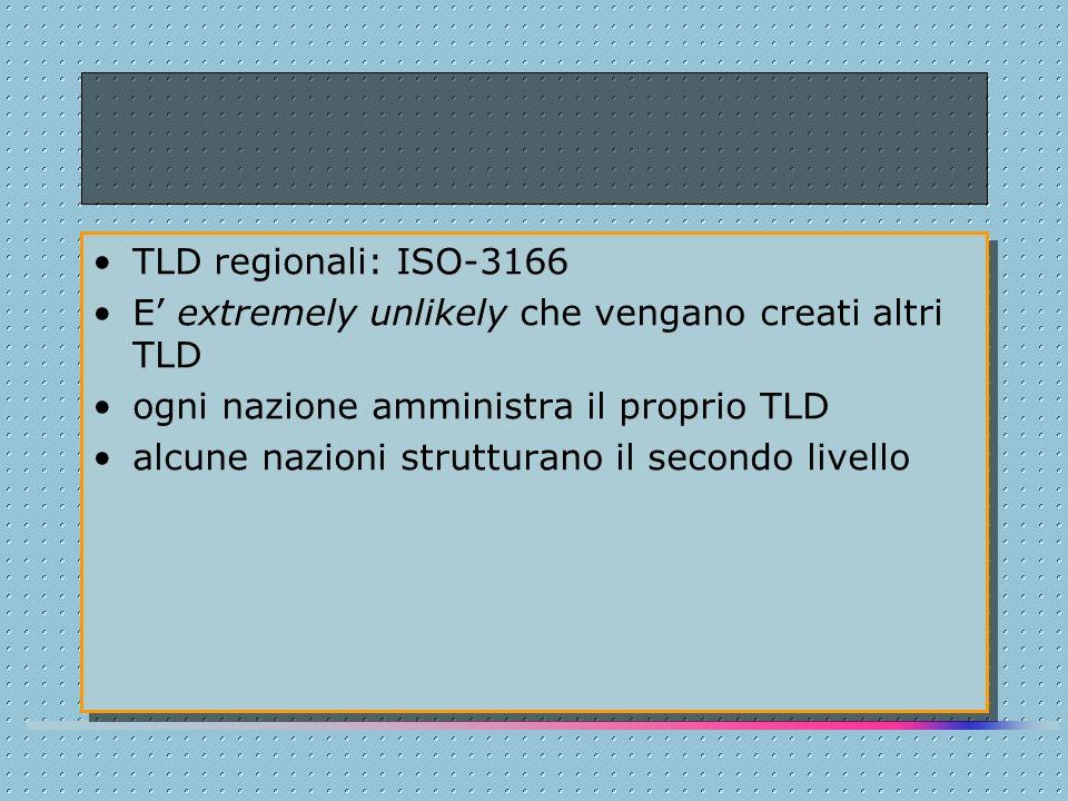 TLD regionali: ISO-3166 E' extremely unlikely che vengano creati altri TLD ogni nazione amministra il proprio TLD alcune nazioni strutturano il secondo livello TLD regionali: ISO-3166 E' extremely unlikely che vengano creati altri TLD ogni nazione amministra il proprio TLD alcune nazioni strutturano il secondo livello