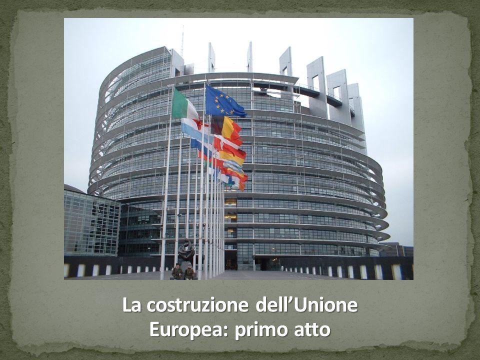 Dopoguerra e integrazione… Europa: cuscinetto strategico tra Est e Ovest.