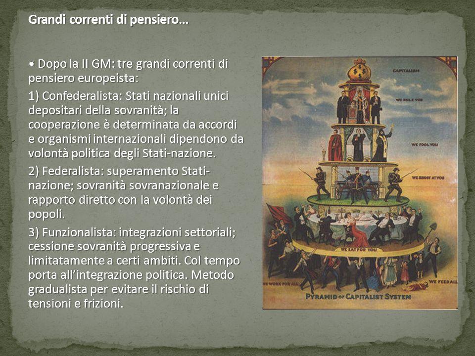 Al vertice due istituzioni: Consiglio e Commissione.