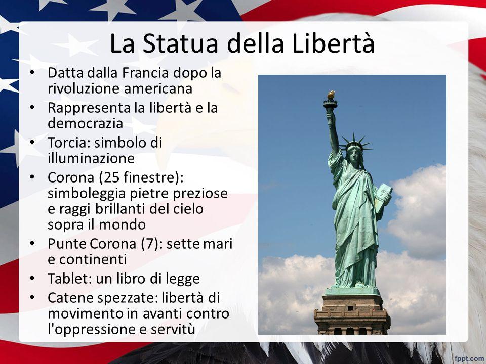 La Statua della Libertà Datta dalla Francia dopo la rivoluzione americana Rappresenta la libertà e la democrazia Torcia: simbolo di illuminazione Coro