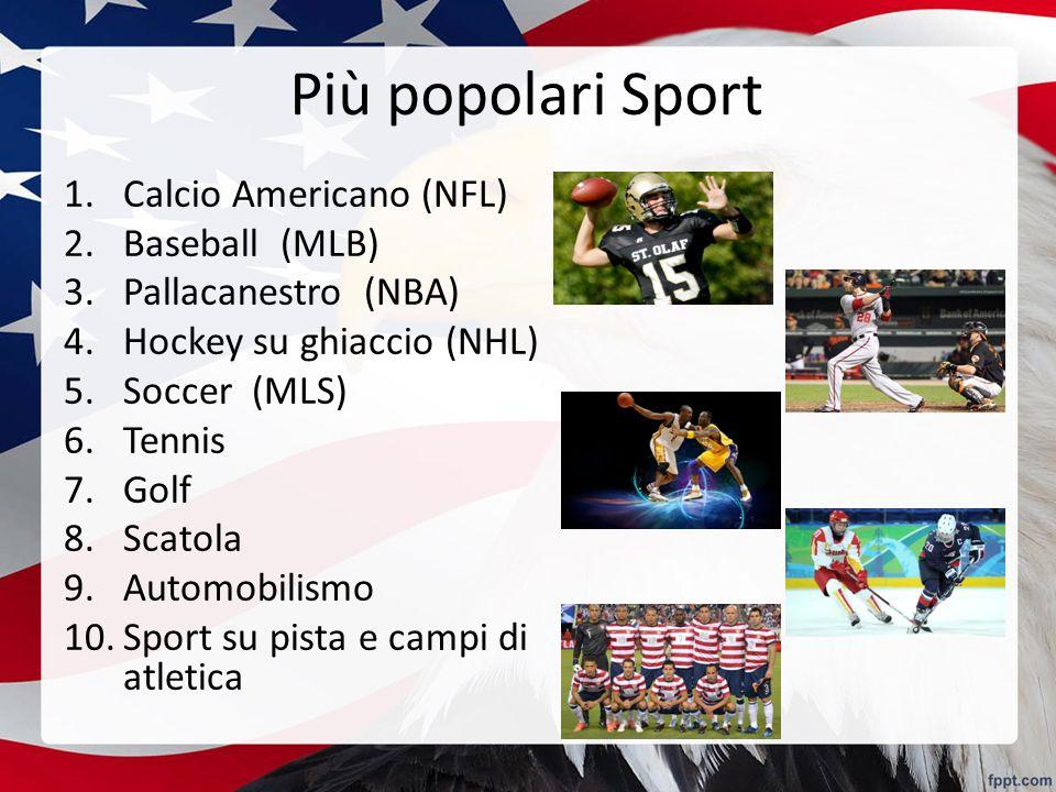 Più popolari Sport 1.Calcio Americano (NFL) 2.Baseball (MLB) 3.Pallacanestro (NBA) 4.Hockey su ghiaccio (NHL) 5.Soccer (MLS) 6.Tennis 7.Golf 8.Scatola