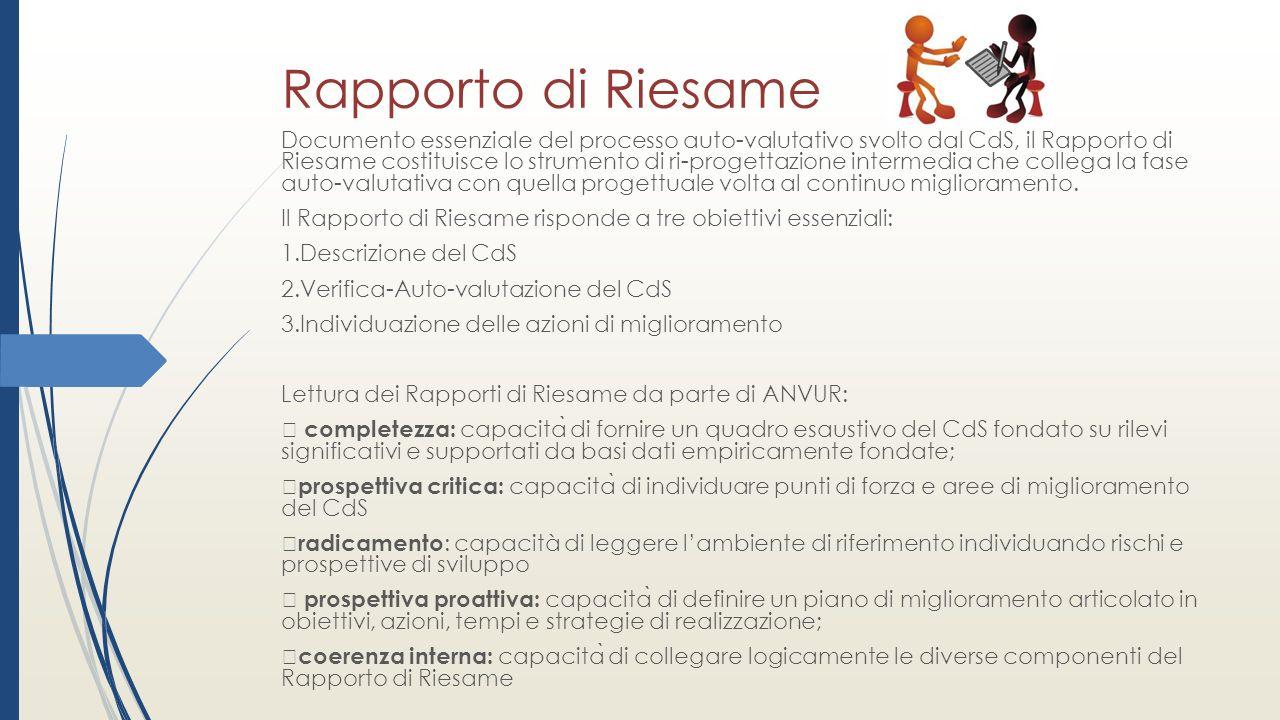 Rapporto di Riesame Documento essenziale del processo auto-valutativo svolto dal CdS, il Rapporto di Riesame costituisce lo strumento di ri-progettazione intermedia che collega la fase auto-valutativa con quella progettuale volta al continuo miglioramento.