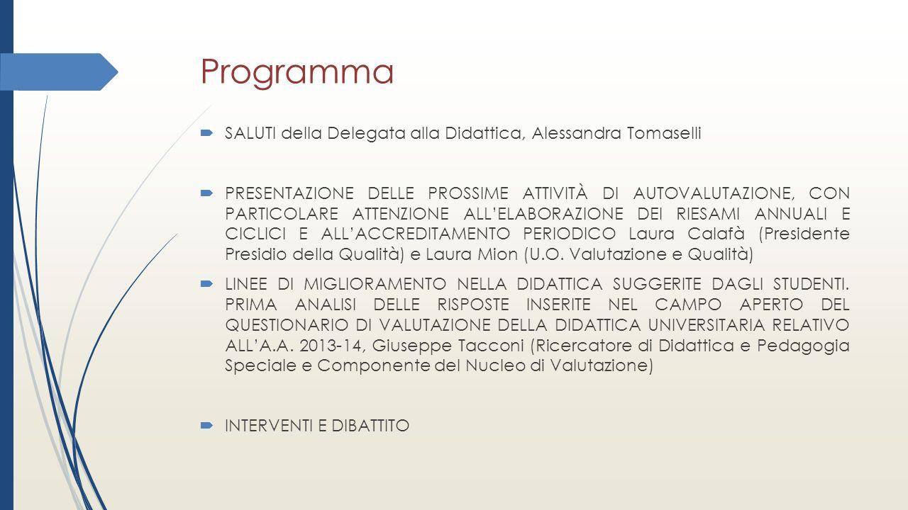 Programma  SALUTI della Delegata alla Didattica, Alessandra Tomaselli  PRESENTAZIONE DELLE PROSSIME ATTIVITÀ DI AUTOVALUTAZIONE, CON PARTICOLARE ATTENZIONE ALL'ELABORAZIONE DEI RIESAMI ANNUALI E CICLICI E ALL'ACCREDITAMENTO PERIODICO Laura Calafà (Presidente Presidio della Qualità) e Laura Mion (U.O.