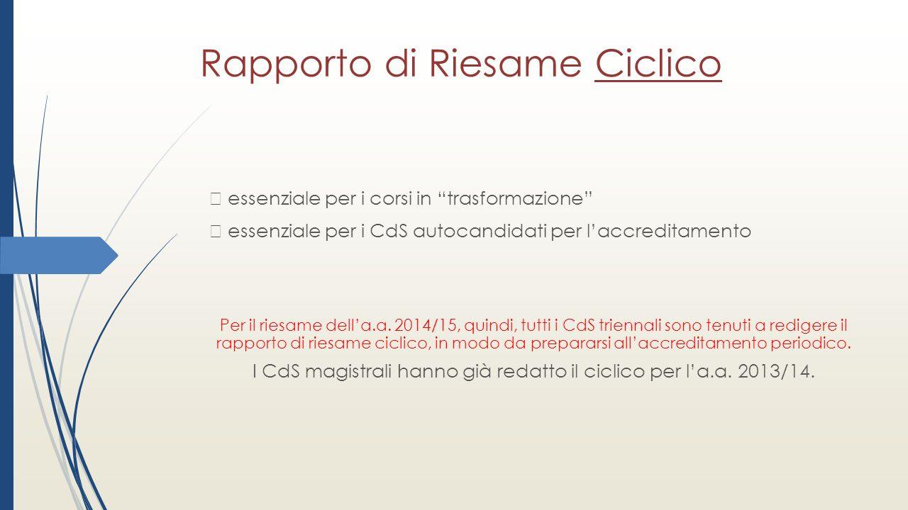 Rapporto di Riesame Ciclico essenziale per i corsi in trasformazione essenziale per i CdS autocandidati per l'accreditamento Per il riesame dell'a.a.
