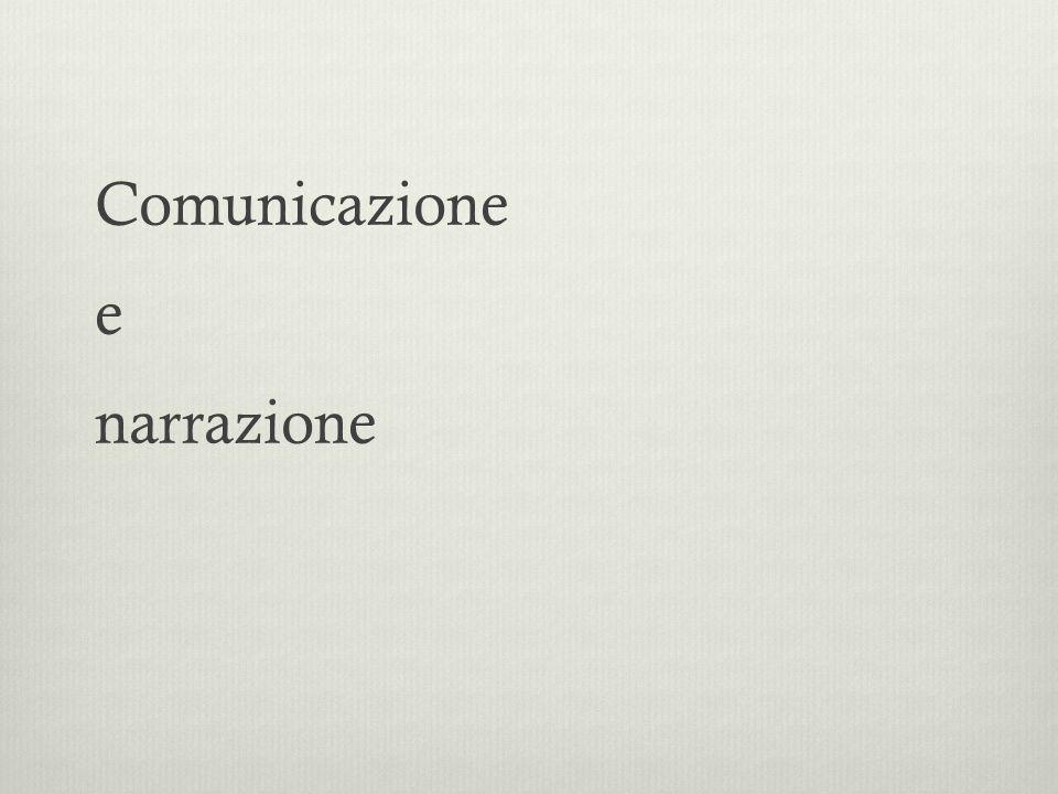 Lo schema comunicativo di Jakobson