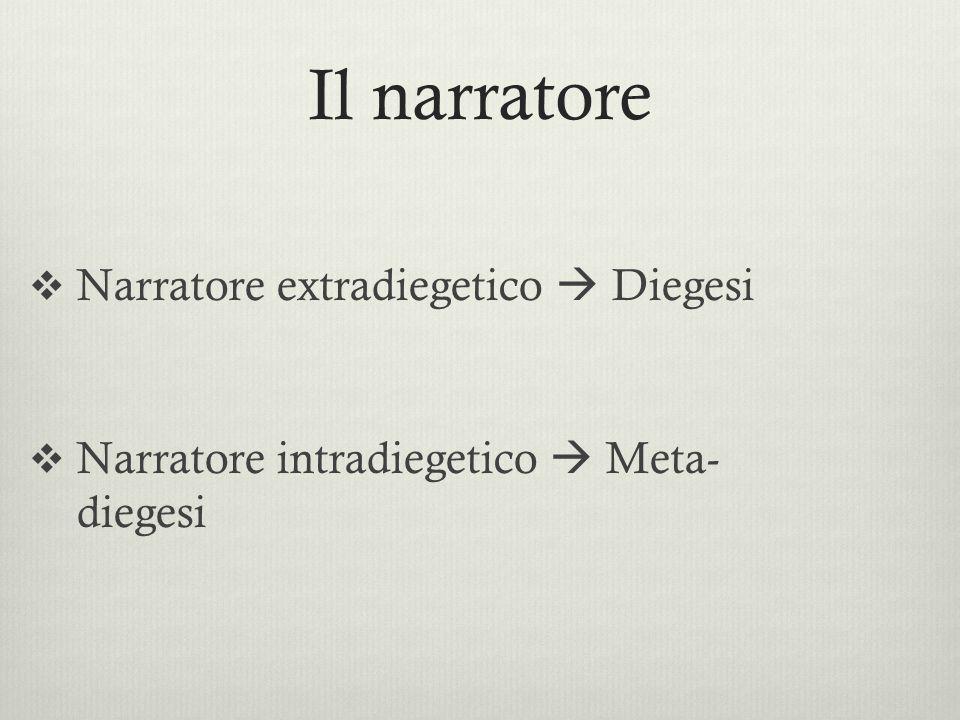 Il narratore  Narratore extradiegetico  Diegesi  Narratore intradiegetico  Meta- diegesi