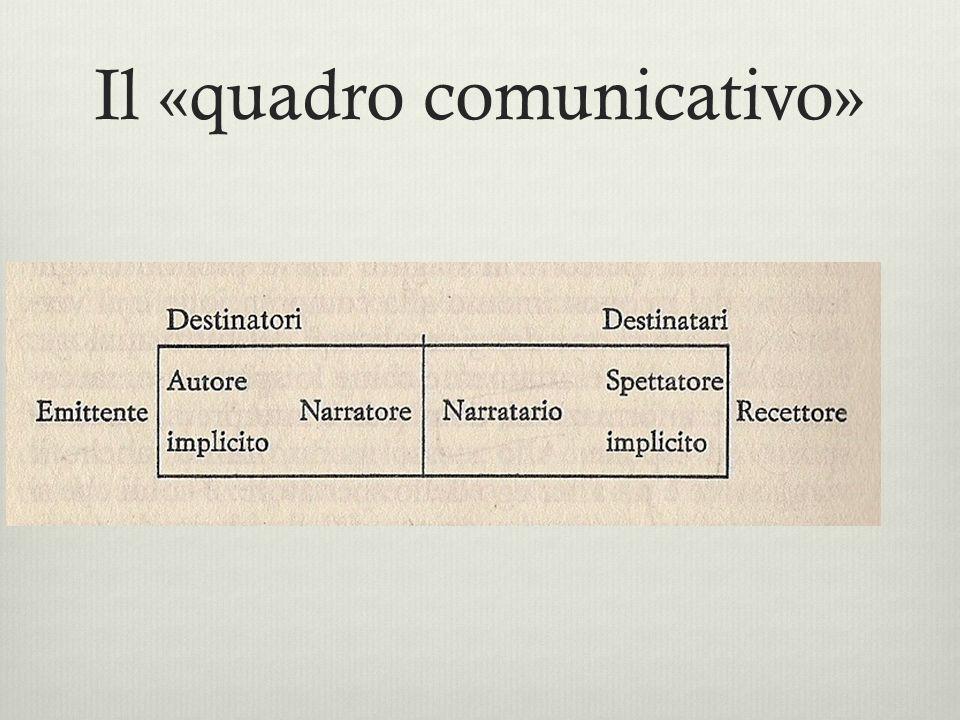Il «quadro comunicativo»