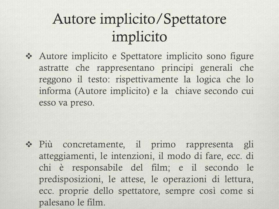 Autore implicito/Spettatore implicito  Autore implicito e Spettatore implicito sono figure astratte che rappresentano principi generali che reggono i