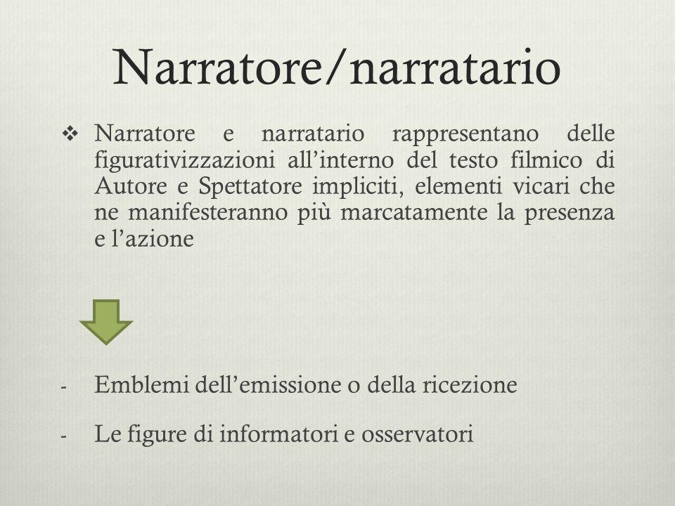 Narratore/narratario  Narratore e narratario rappresentano delle figurativizzazioni all'interno del testo filmico di Autore e Spettatore impliciti, e