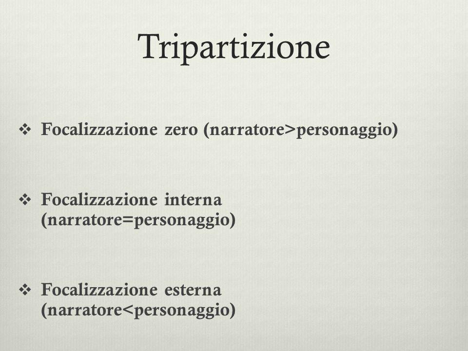 Tripartizione  Focalizzazione zero (narratore>personaggio)  Focalizzazione interna (narratore=personaggio)  Focalizzazione esterna (narratore<perso