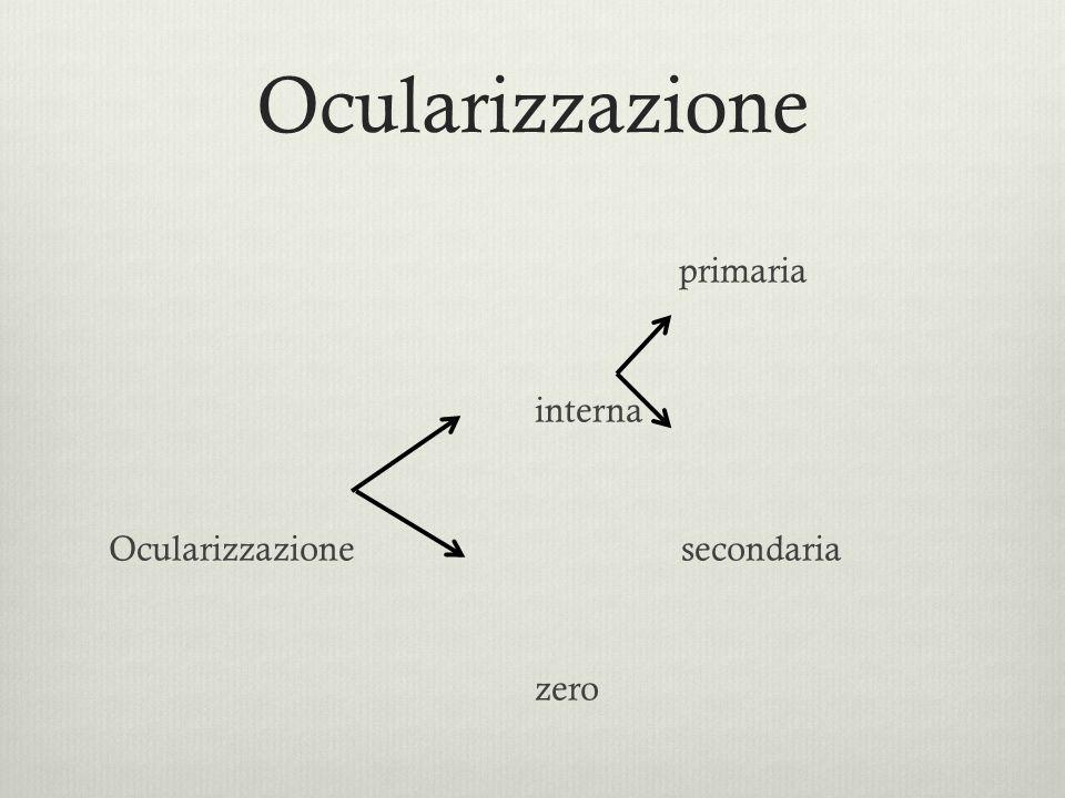Ocularizzazione primaria interna Ocularizzazione secondaria zero