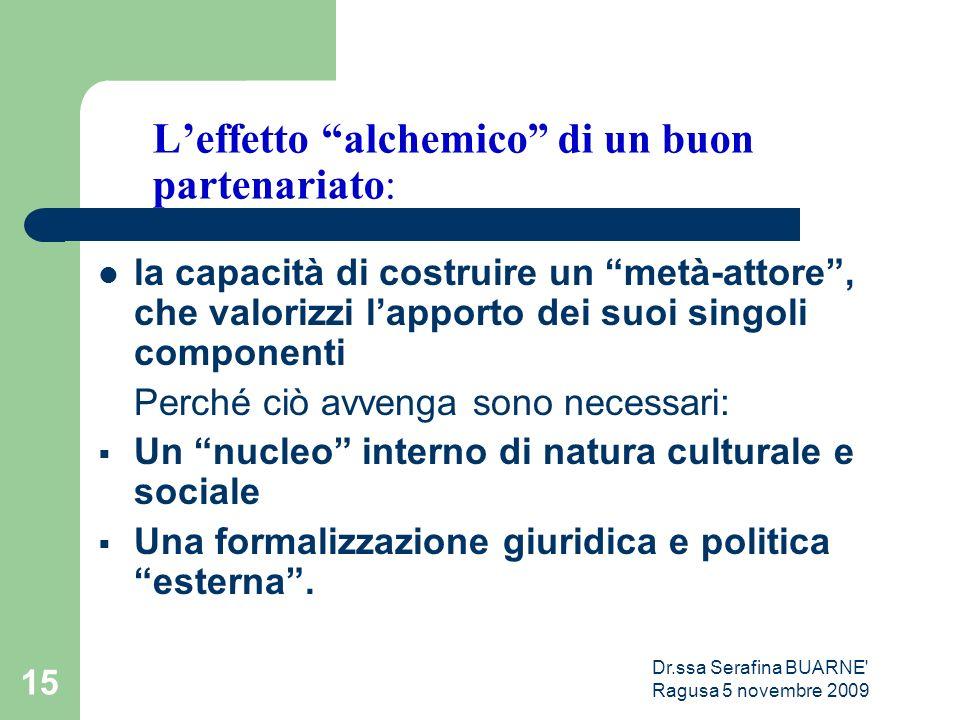 """Dr.ssa Serafina BUARNE' Ragusa 5 novembre 2009 15 L'effetto """"alchemico"""" di un buon partenariato: la capacità di costruire un """"metà-attore"""", che valori"""