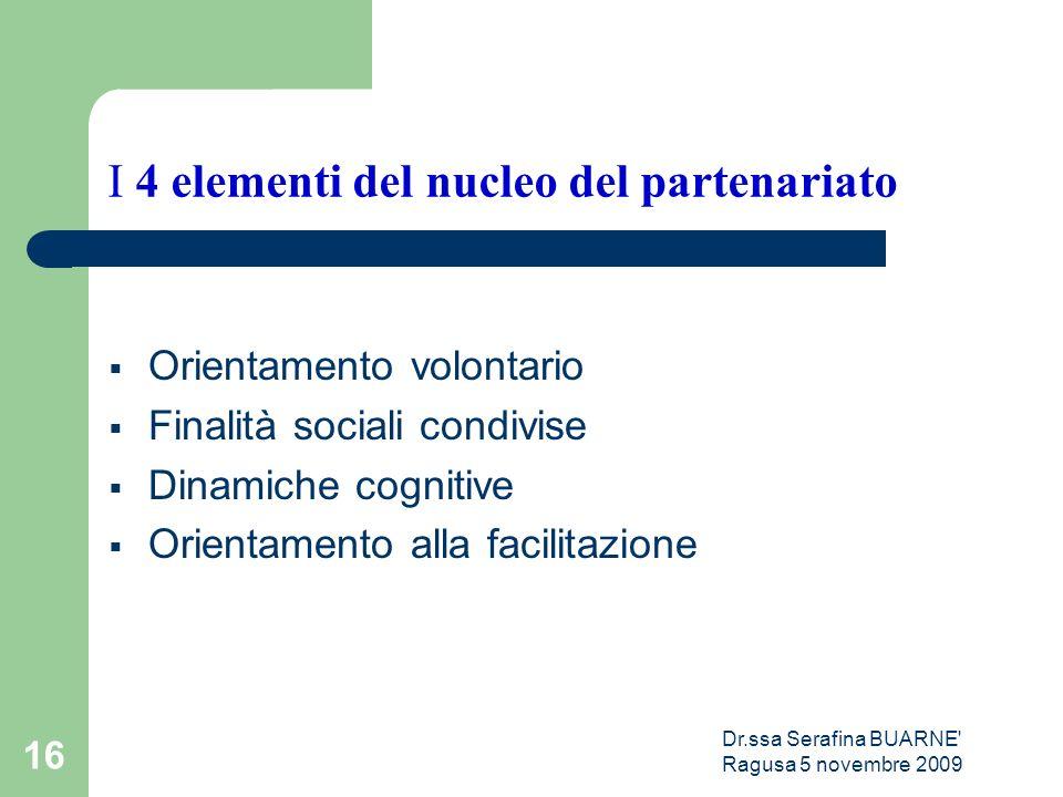 Dr.ssa Serafina BUARNE Ragusa 5 novembre 2009 16 I 4 elementi del nucleo del partenariato  Orientamento volontario  Finalità sociali condivise  Dinamiche cognitive  Orientamento alla facilitazione