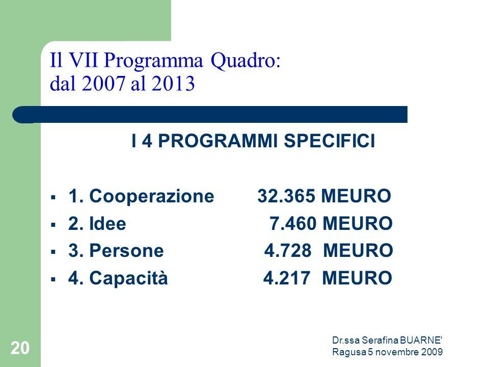 Dr.ssa Serafina BUARNE' Ragusa 5 novembre 2009 20 Il VII Programma Quadro: dal 2007 al 2013 I 4 PROGRAMMI SPECIFICI  1. Cooperazione 32.365 MEURO  2