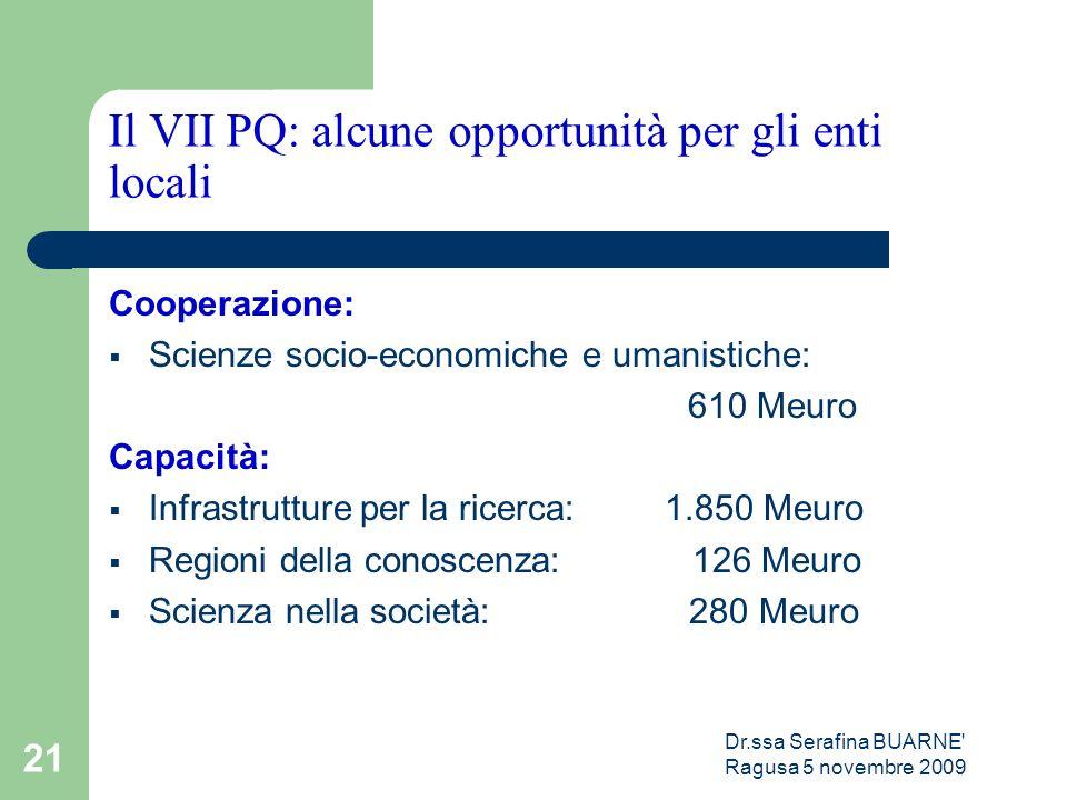 Dr.ssa Serafina BUARNE Ragusa 5 novembre 2009 21 Il VII PQ: alcune opportunità per gli enti locali Cooperazione:  Scienze socio-economiche e umanistiche: 610 Meuro Capacità:  Infrastrutture per la ricerca: 1.850 Meuro  Regioni della conoscenza: 126 Meuro  Scienza nella società: 280 Meuro