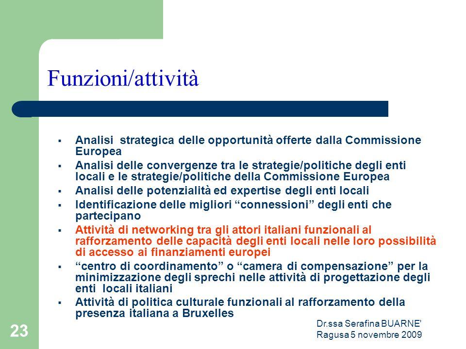 Dr.ssa Serafina BUARNE' Ragusa 5 novembre 2009 23 Funzioni/attività  Analisi strategica delle opportunità offerte dalla Commissione Europea  Analisi