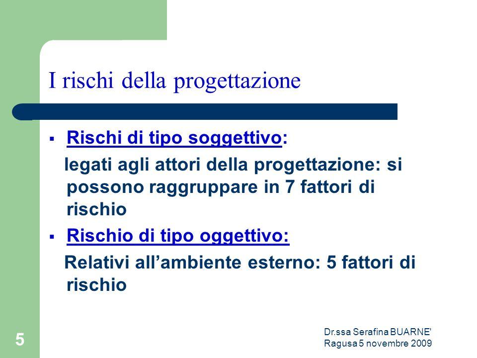 Dr.ssa Serafina BUARNE Ragusa 5 novembre 2009 5 I rischi della progettazione  Rischi di tipo soggettivo: legati agli attori della progettazione: si possono raggruppare in 7 fattori di rischio  Rischio di tipo oggettivo: Relativi all'ambiente esterno: 5 fattori di rischio