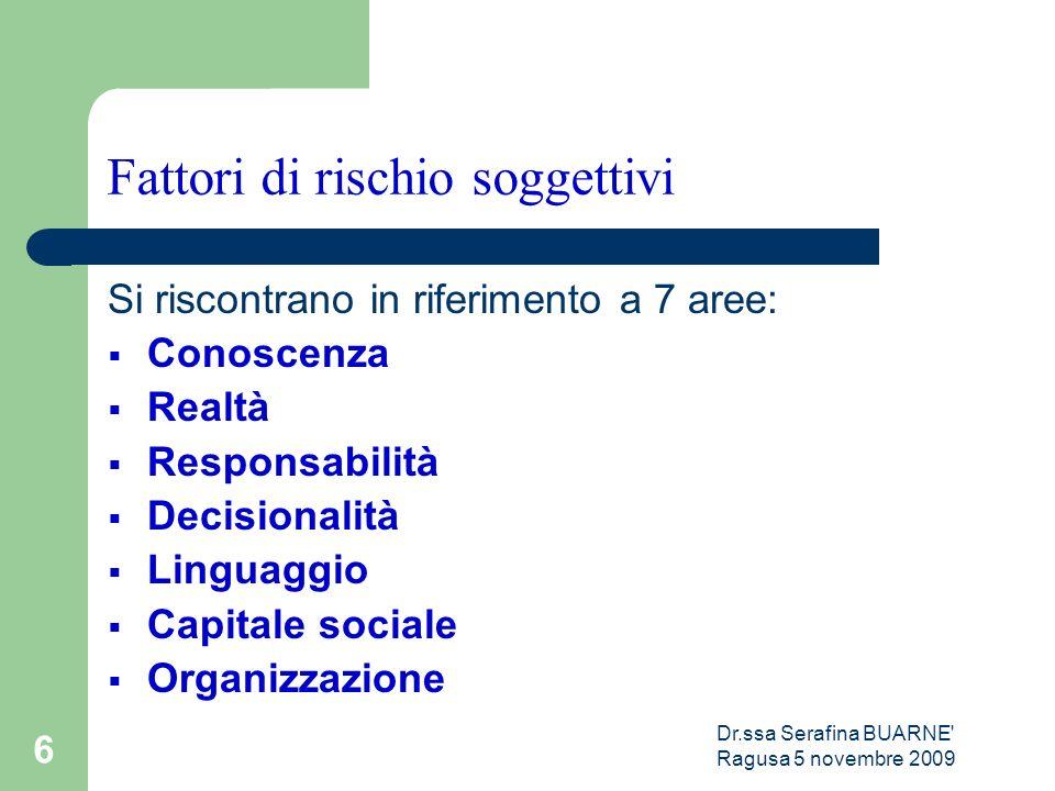 Dr.ssa Serafina BUARNE Ragusa 5 novembre 2009 6 Fattori di rischio soggettivi Si riscontrano in riferimento a 7 aree:  Conoscenza  Realtà  Responsabilità  Decisionalità  Linguaggio  Capitale sociale  Organizzazione