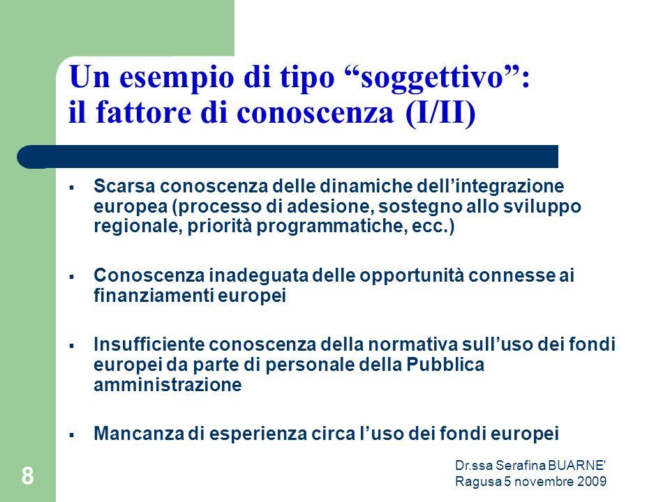 """Dr.ssa Serafina BUARNE' Ragusa 5 novembre 2009 8 Un esempio di tipo """"soggettivo"""": il fattore di conoscenza (I/II)  Scarsa conoscenza delle dinamiche"""