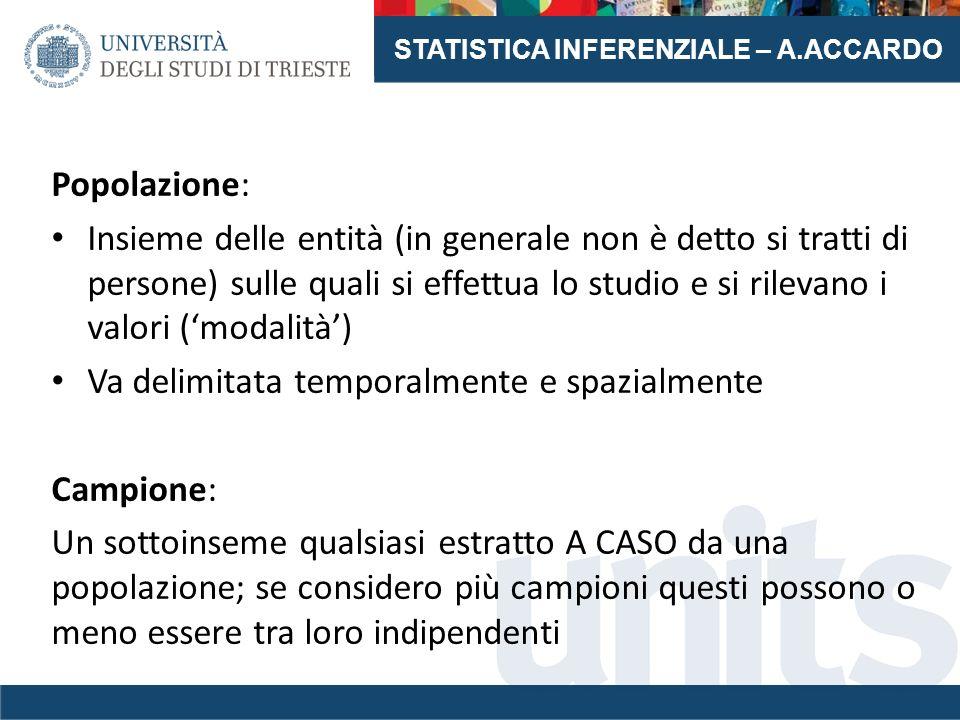 STATISTICA INFERENZIALE – A.ACCARDO Popolazione: Insieme delle entità (in generale non è detto si tratti di persone) sulle quali si effettua lo studio