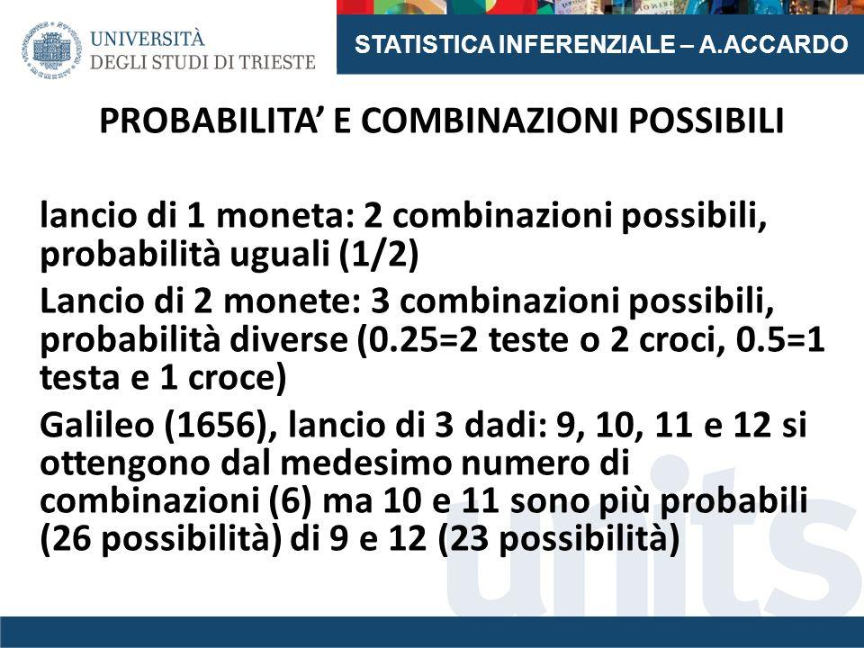 STATISTICA INFERENZIALE – A.ACCARDO PROBABILITA' E COMBINAZIONI POSSIBILI lancio di 1 moneta: 2 combinazioni possibili, probabilità uguali (1/2) Lanci