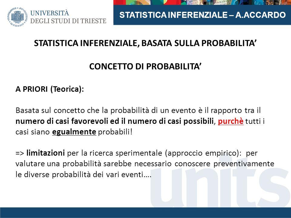 STATISTICA INFERENZIALE – A.ACCARDO STATISTICA INFERENZIALE, BASATA SULLA PROBABILITA' CONCETTO DI PROBABILITA' A PRIORI (Teorica): Basata sul concett