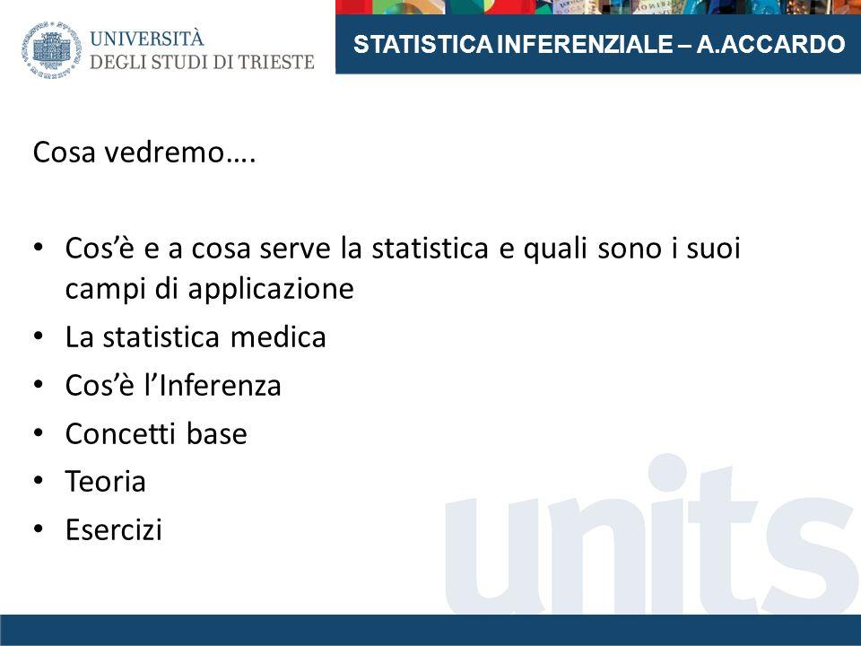 STATISTICA INFERENZIALE – A.ACCARDO Cosa vedremo…. Cos'è e a cosa serve la statistica e quali sono i suoi campi di applicazione La statistica medica C