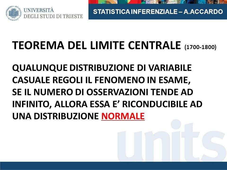 STATISTICA INFERENZIALE – A.ACCARDO TEOREMA DEL LIMITE CENTRALE (1700-1800) QUALUNQUE DISTRIBUZIONE DI VARIABILE CASUALE REGOLI IL FENOMENO IN ESAME,