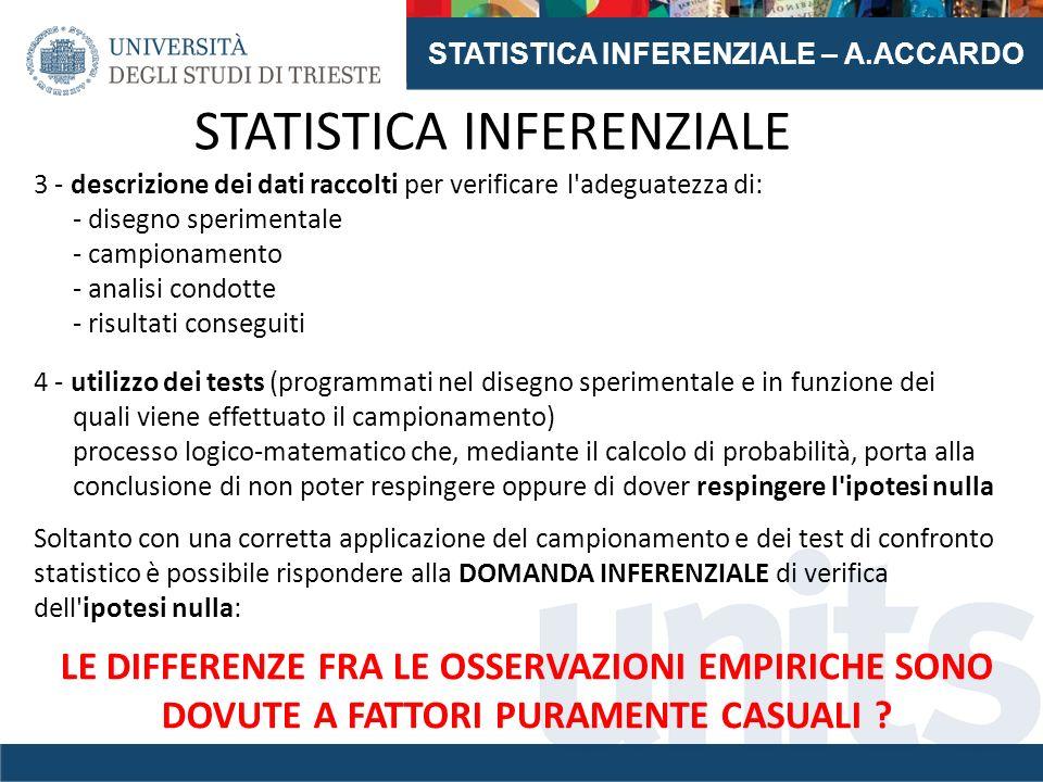 STATISTICA INFERENZIALE – A.ACCARDO STATISTICA INFERENZIALE 3 - descrizione dei dati raccolti per verificare l'adeguatezza di: - disegno sperimentale