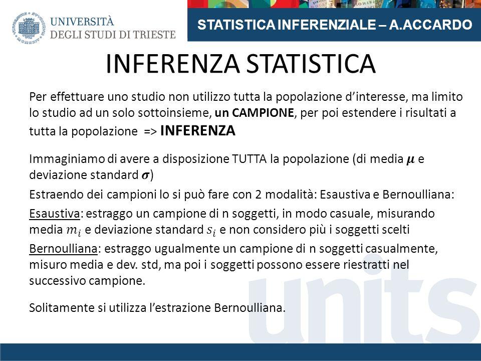 STATISTICA INFERENZIALE – A.ACCARDO INFERENZA STATISTICA